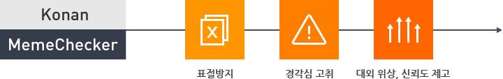 bi_renewal18