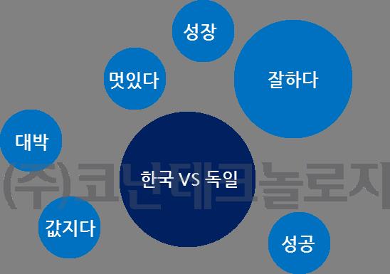 4.경기후_감성어